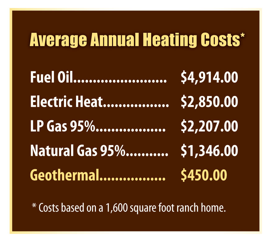 Geothermal Comparison Table