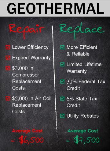Geothermal Repair or Replace